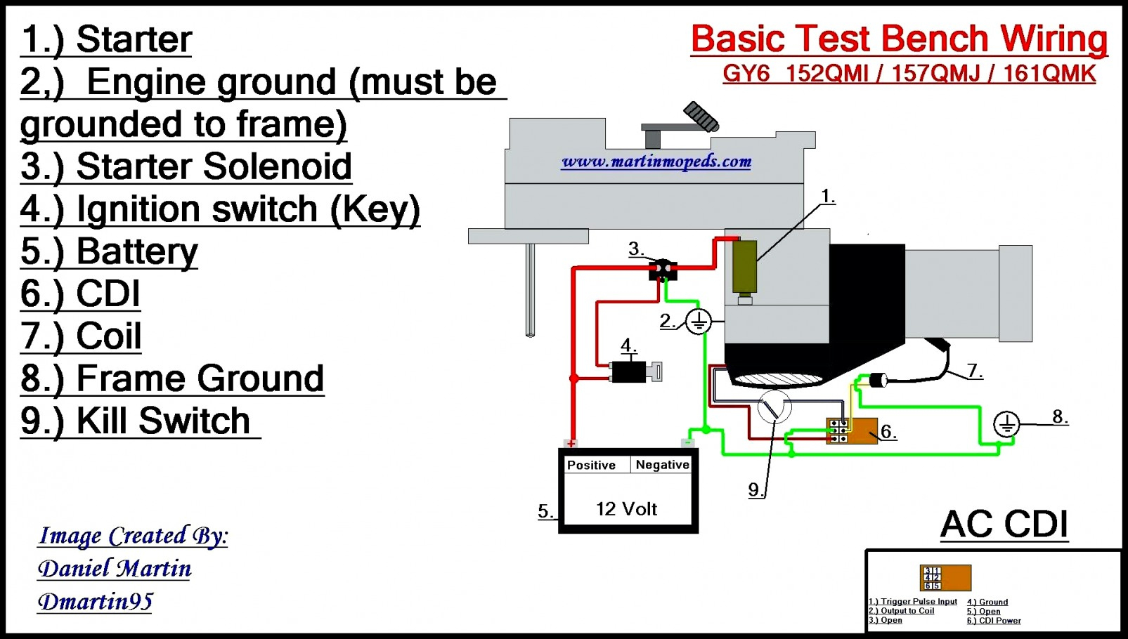 Gallery 5 Prong Relay Wiring Diagram Fresh 4 Pin Electrical Outlet - 5 Prong Ignition Switch Wiring Diagram