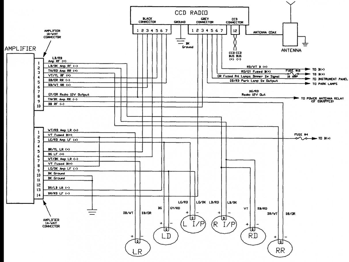 Gallery 96 Jeep Grand Cherokee Radio Wiring Diagram Factory Stereo - 2005 Jeep Grand Cherokee Radio Wiring Diagram