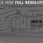 Garage Door Sensor Wiring Diagram | Riasztoszerelo   Garage Wiring Diagram