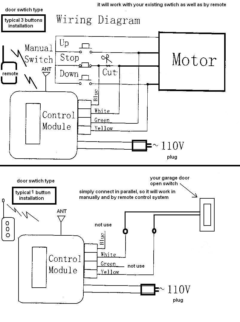 Garage Door Wiring Schematic - Today Wiring Diagram - Garage Door Opener Wiring Diagram