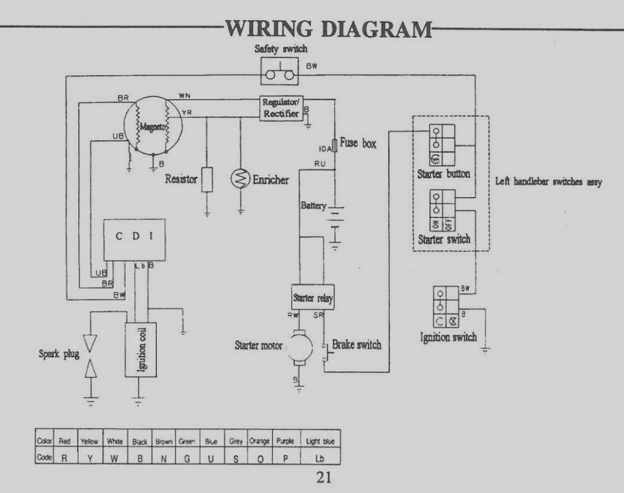 Ge Metal Halide Ballast Wiring Diagram - All Wiring Diagram - Mh Ballast Wiring Diagram