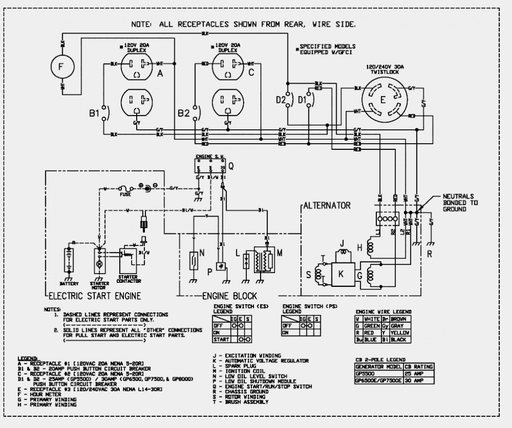 Generac Battery Charger Wiring Diagram | Wiring Diagram - Generac Battery Charger Wiring Diagram