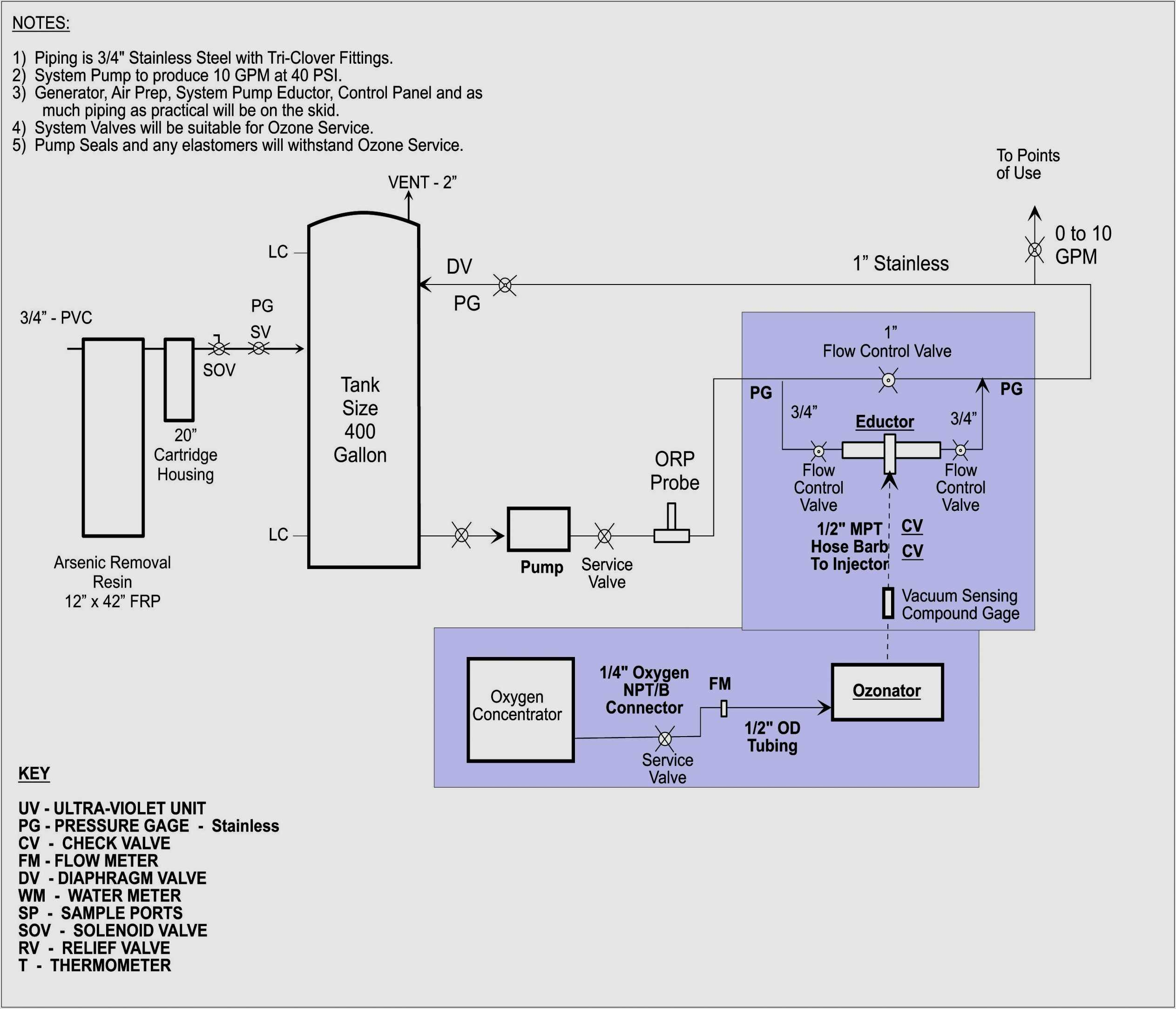 Diagram  Reliance Transfer Switch Wiring Diagram Wiring