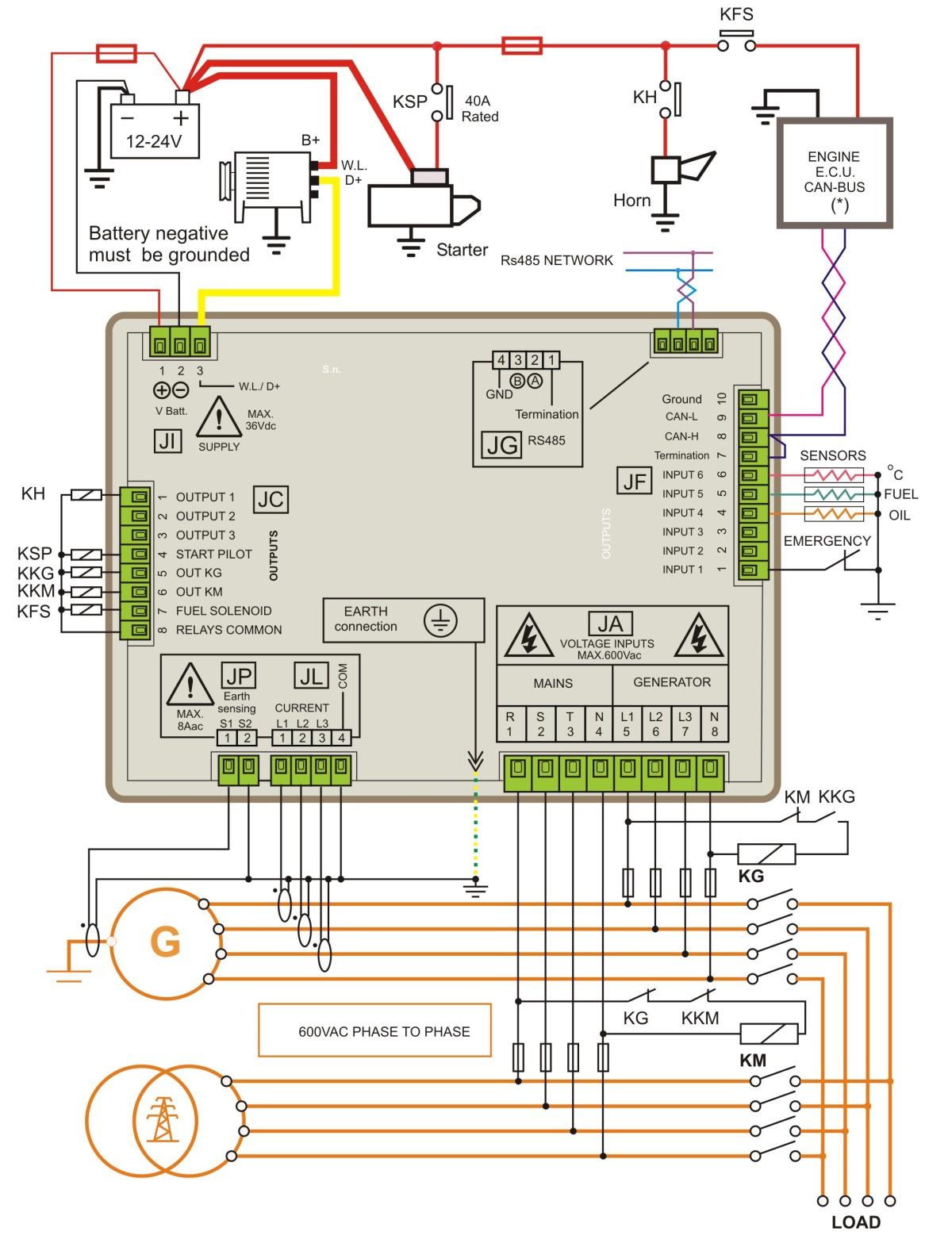 Generator Control Panel Wiring Diagram - Wiring Diagram Explained - Generator Wiring Diagram