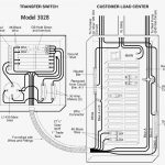 Generator Transfer Switch Wiring Diagram   Lorestan   Generator Transfer Switch Wiring Diagram