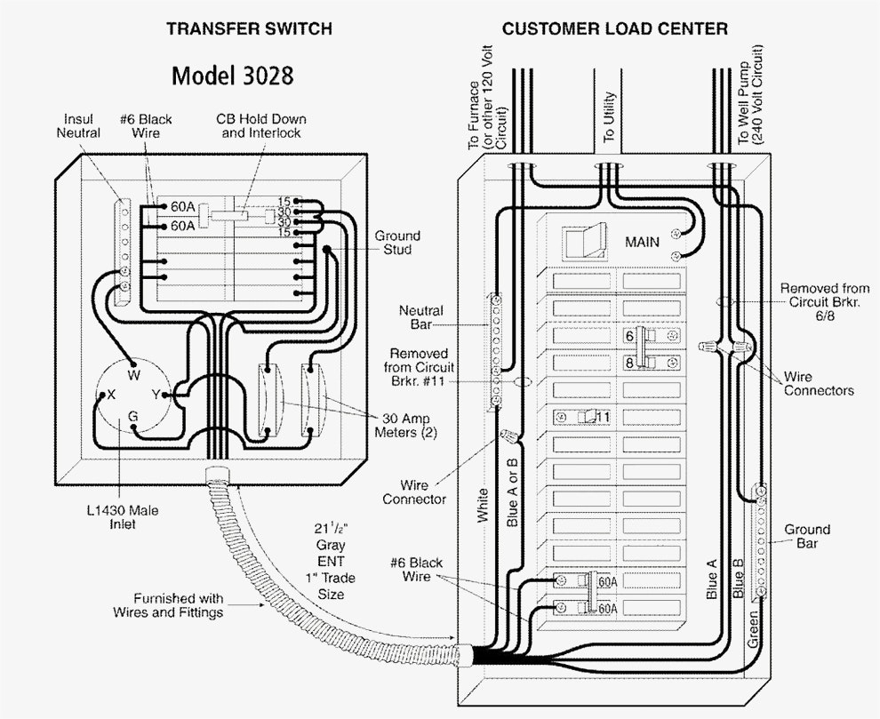 Generator Transfer Switch Wiring Diagram - Lorestan - Generator Transfer Switch Wiring Diagram
