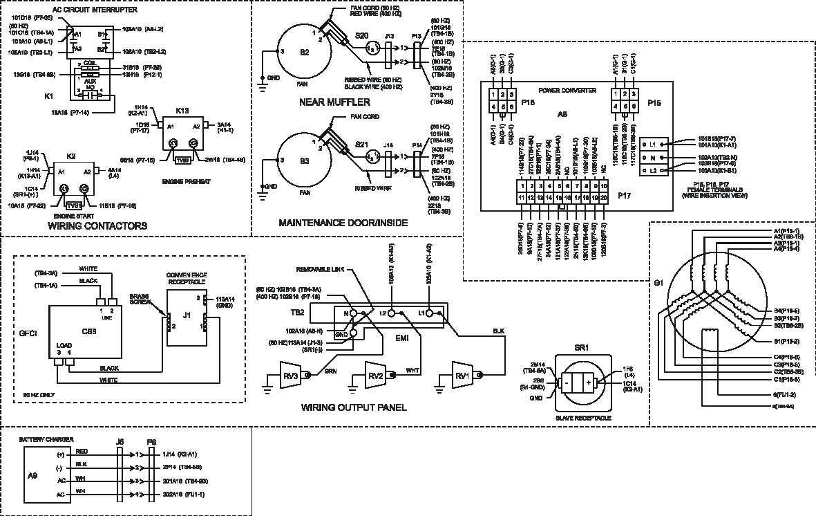 Generator Wiring Diagram - Data Wiring Diagram Today - Generator Wiring Diagram