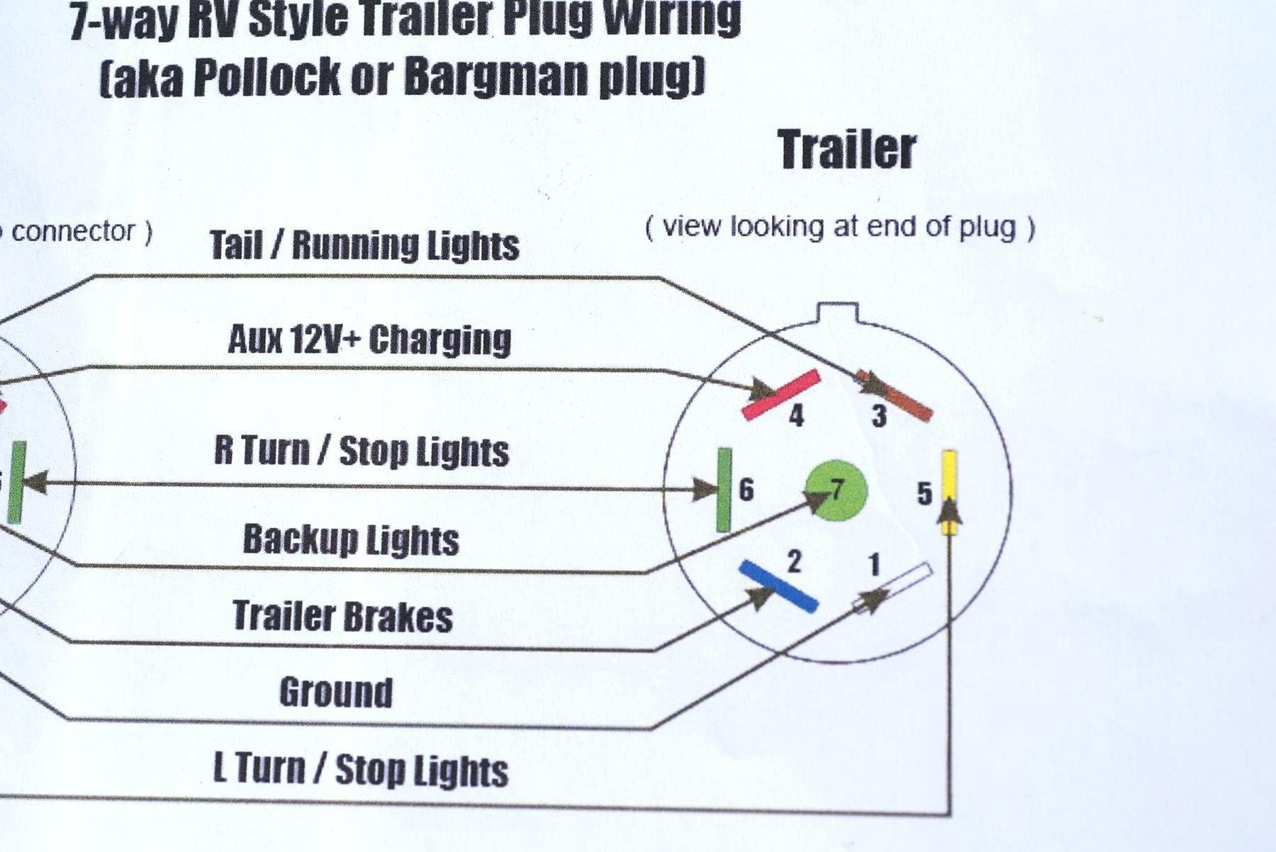 Gm 6 Way Wiring Diagram | Wiring Library - 6 Way Trailer Plug Wiring Diagram