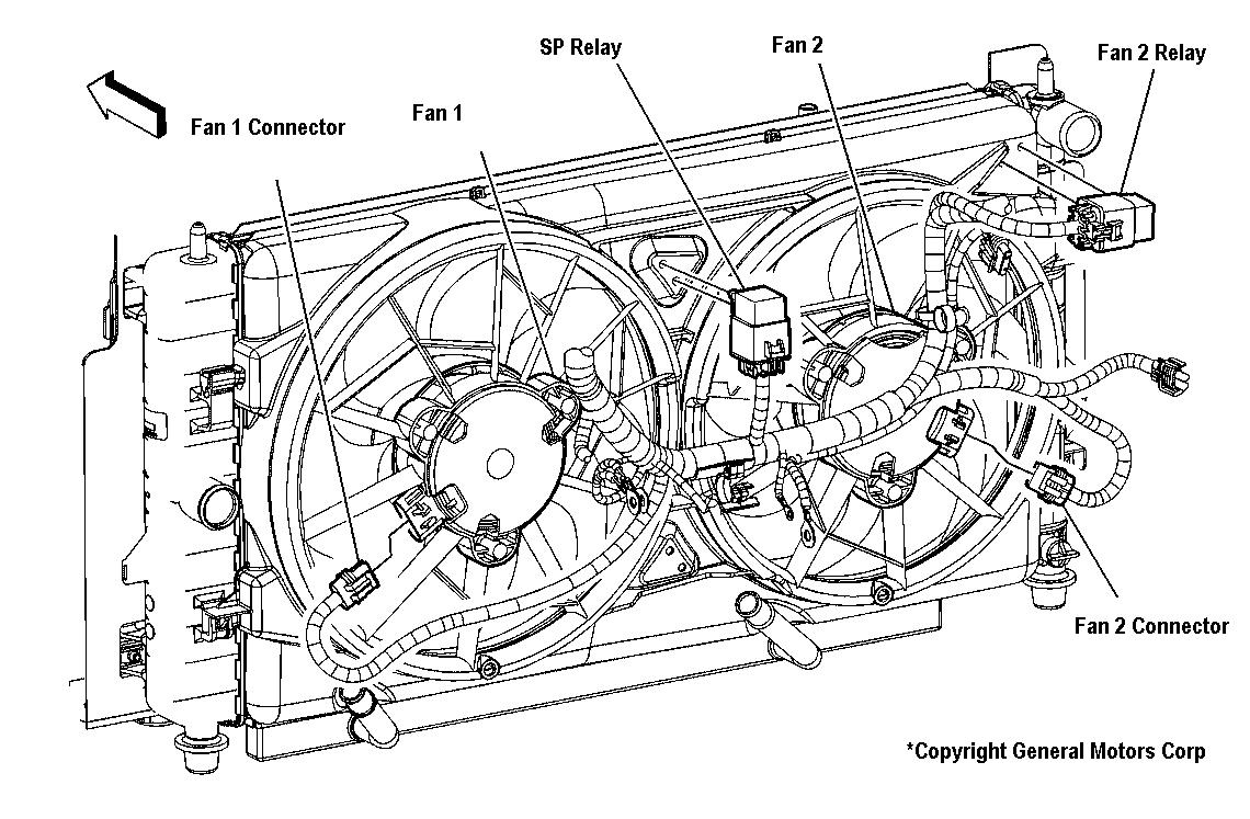 Gm Cooling Fan Wiring Diagram | Wiring Library - 2002 Jeep Grand Cherokee Cooling Fan Wiring Diagram