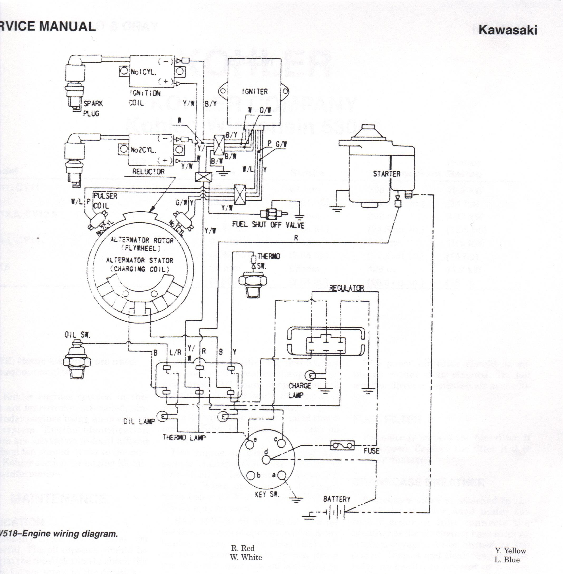 Gm Ignition Switch Wiring Diagram - Wiring Diagram And Schematics - Gm Ignition Switch Wiring Diagram