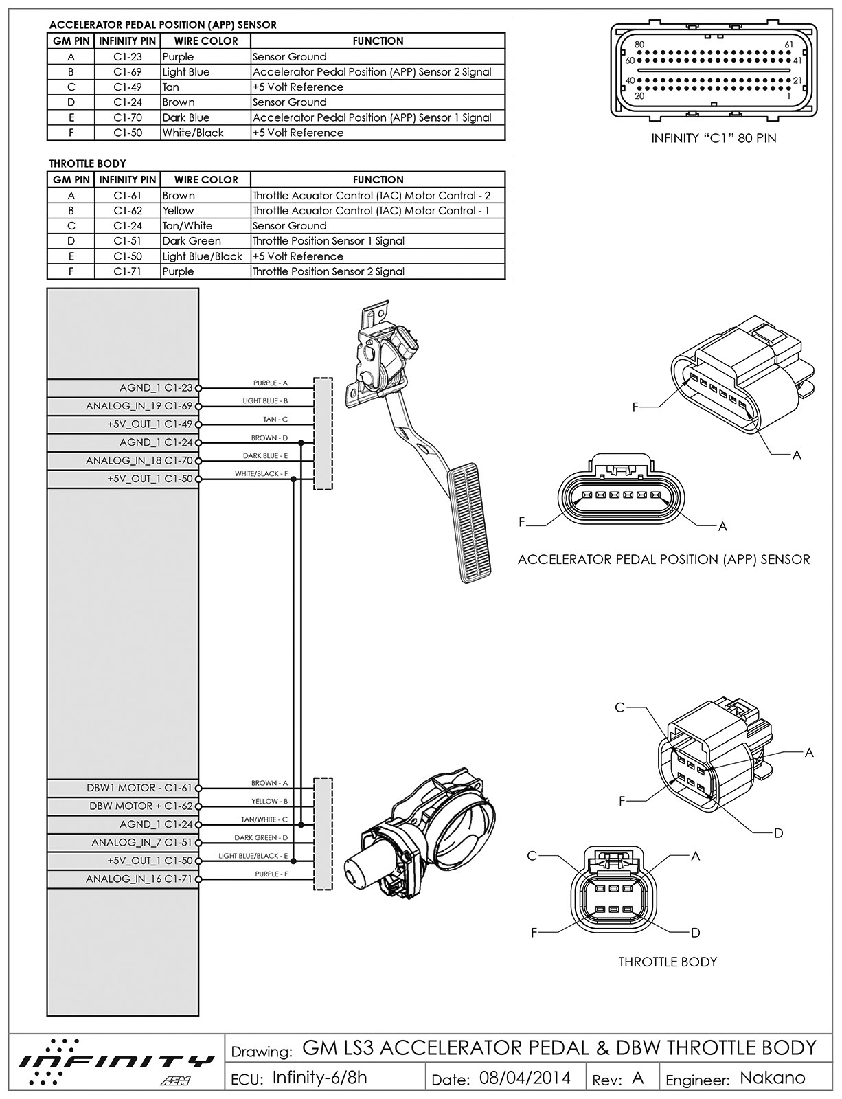 Gm Ls3 Engine Wiring Diagram | Wiring Library - Accelerator Pedal Position Sensor Wiring Diagram