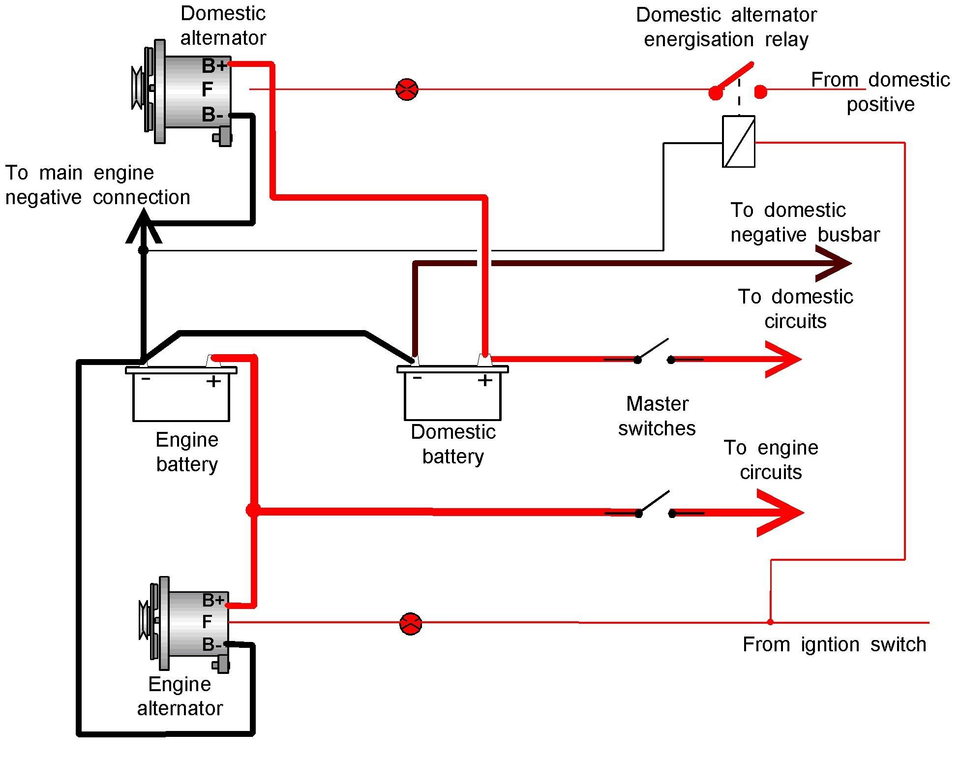 Gm Tps Wiring | Wiring Diagram - 2 Wire Alternator Wiring Diagram