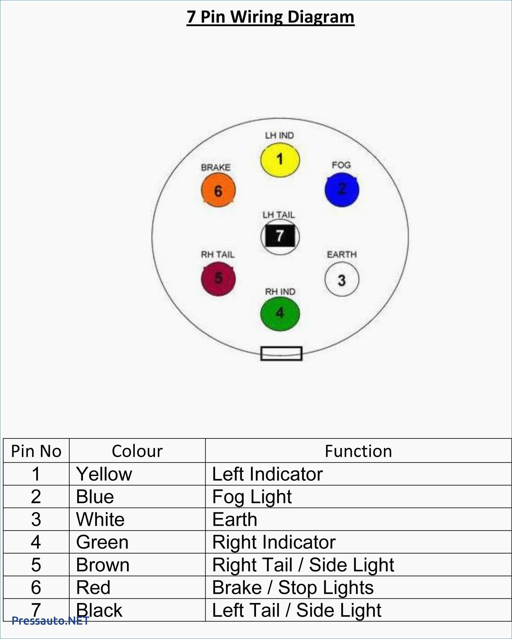 Gmc 7 Wire Plug Diagram - Wiring Diagram Data - 7 Blade Trailer Connector Wiring Diagram