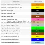 Gmc Radio Wiring Color Code | Manual E Books   Aftermarket Radio Wiring Diagram