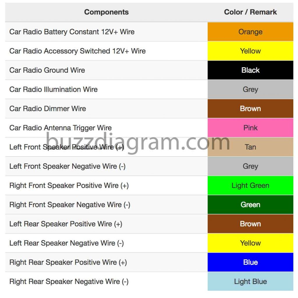 Gmc Radio Wiring Color Code | Manual E-Books - Aftermarket Radio Wiring Diagram