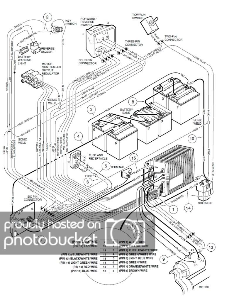 Golf Car Wiring Diagram | Wiring Diagram - 48 Volt Battery Wiring Diagram
