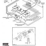 Golf Cart 36 Volt Wiring For Headlights | Wiring Diagram   36 Volt Club Car Golf Cart Wiring Diagram