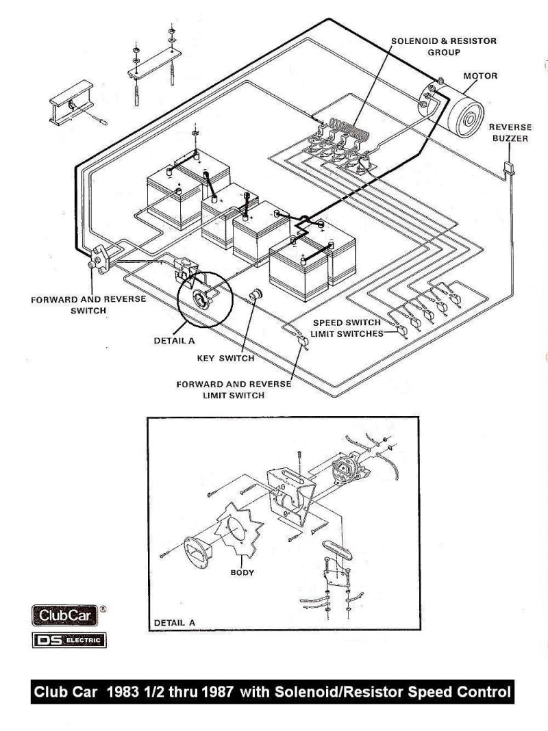 Golf Club Car Wiring Diagram