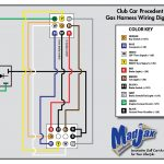 Golf Cart Wiring Diagram Club Car   Wiring Diagrams   Golf Cart Wiring Diagram