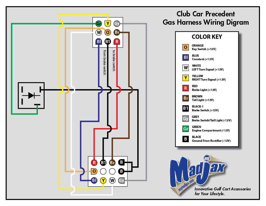 Golf Cart Wiring Diagram Club Car - Wiring Diagrams - Golf Cart Wiring Diagram