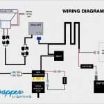 Gooseneck Trailer Wiring Diagram | Wiring Diagram   7 Blade Trailer Wiring Diagram