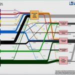Gooseneck Trailers Wiring Diagram | Wiring Diagram   Gooseneck Trailer Wiring Diagram