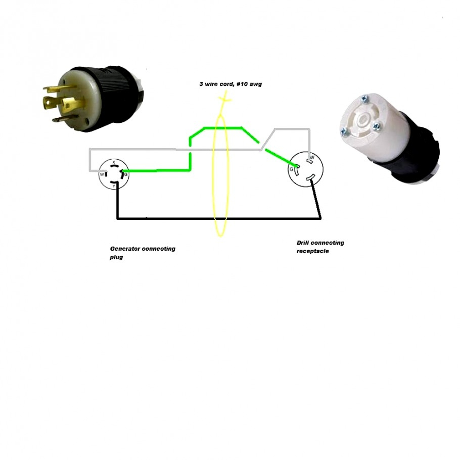 30 Amp 3 Prong Twist Lock Plug Wiring Diagram from 2020cadillac.com