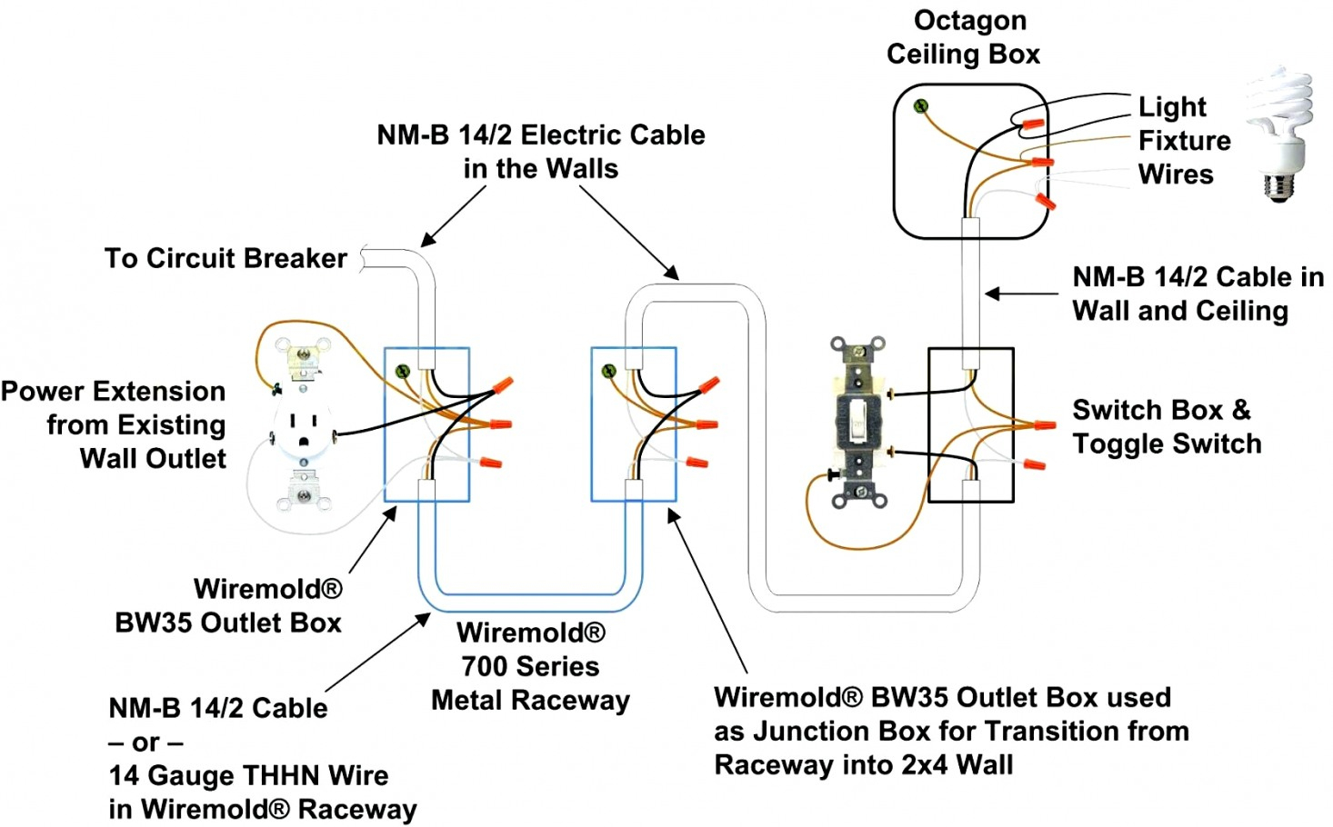 120v 30 Amp Twist Lock Plug Wiring Diagram