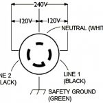 Great Of Twist Lock Plug Wiring Diagram 4 Prong Schematic Diagrams   30 Amp Twist Lock Plug Wiring Diagram