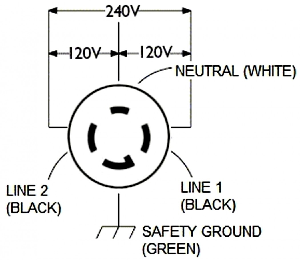 Great Of Twist Lock Plug Wiring Diagram 4 Prong Schematic Diagrams - 30 Amp Twist Lock Plug Wiring Diagram