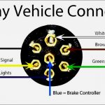 Great Trailer Hitch Wiring Diagram 7 Pin Ford Data Way Plug Chevy   7 Way Rv Wiring Diagram