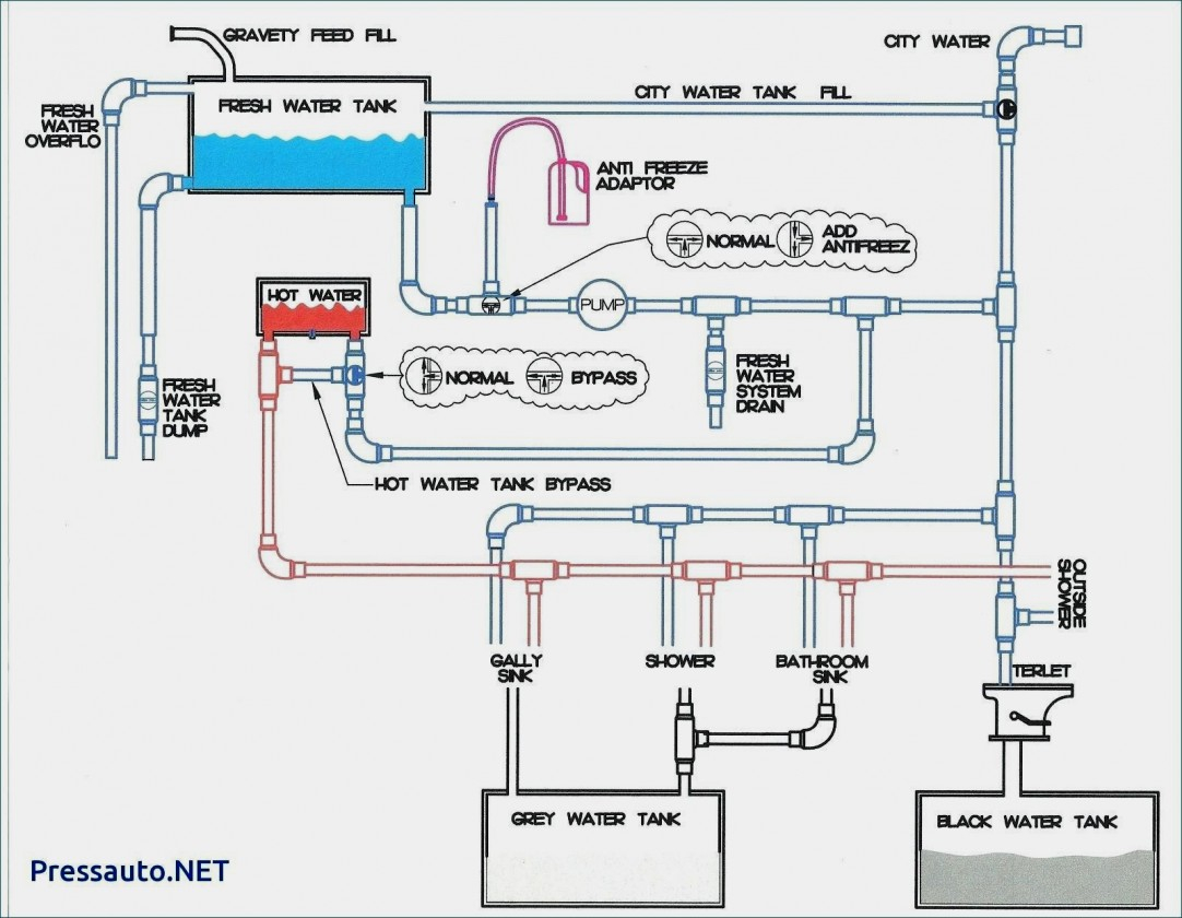 Great Travel Trailer Battery Wiring Diagram List Of Jayco Sample For - Trailer Battery Wiring Diagram