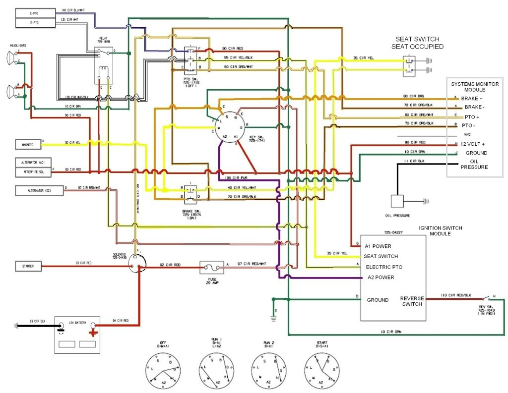 Great Wiring Diagram For Mtd Lawn Mower To Ignition Switch Yard - Lawn Mower Ignition Switch Wiring Diagram