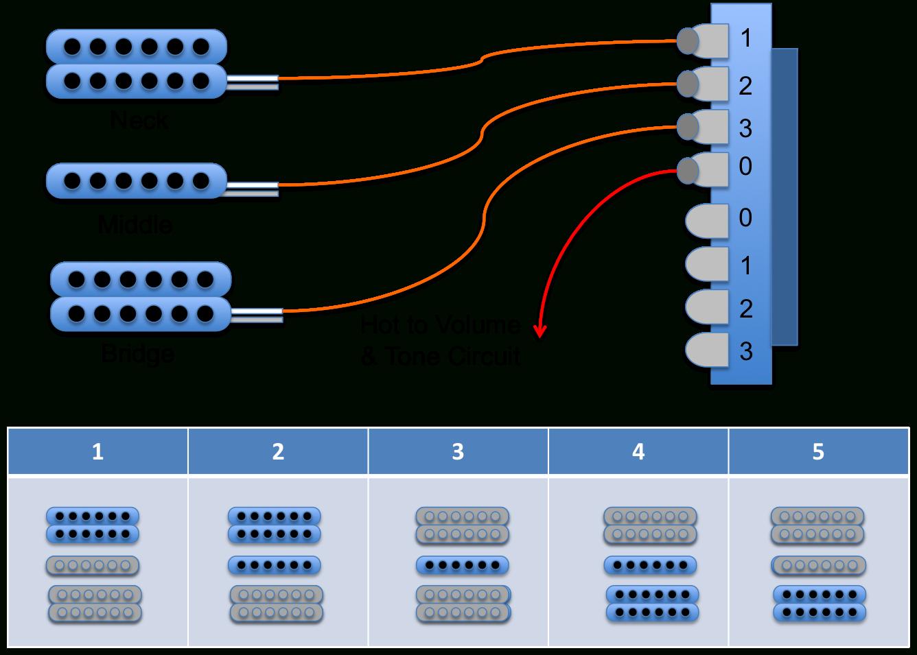 Help Understanding 5 Way Switches Wiring Diagram