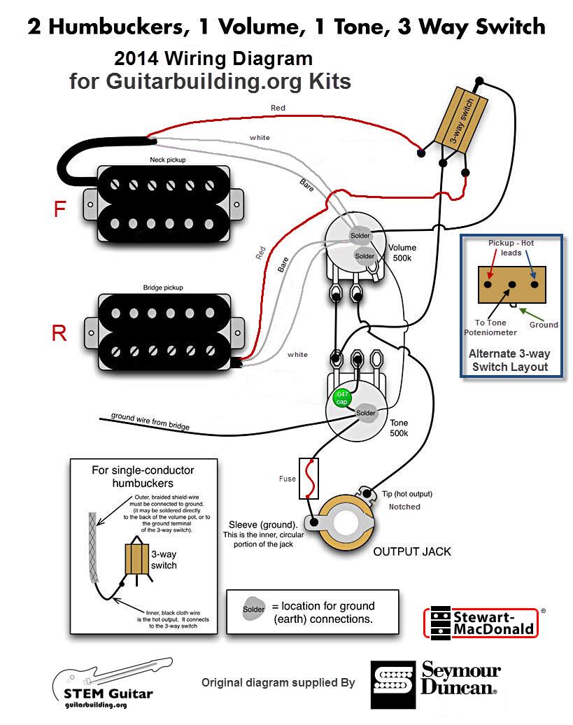 Guitar Pickup Wiring Diagrams | Manual E-Books - Pickup Wiring Diagram