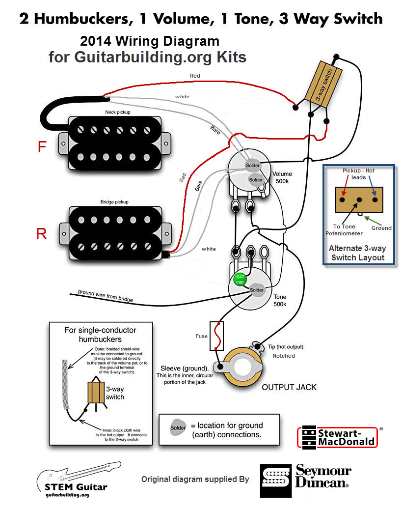 Guitar Wiring Diagram - Today Wiring Diagram - Humbucker Wiring Diagram