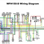 Gy6 150 Wiring Diagram Diagrams Schematics And 150Cc Hbphelp Me New   Scooter Ignition Wiring Diagram