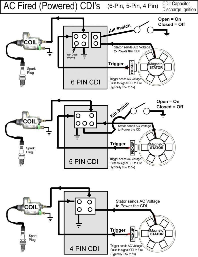 Gy6 Cdi Wiring Diagram Ac | Manual E-Books - Gy6 Cdi ...