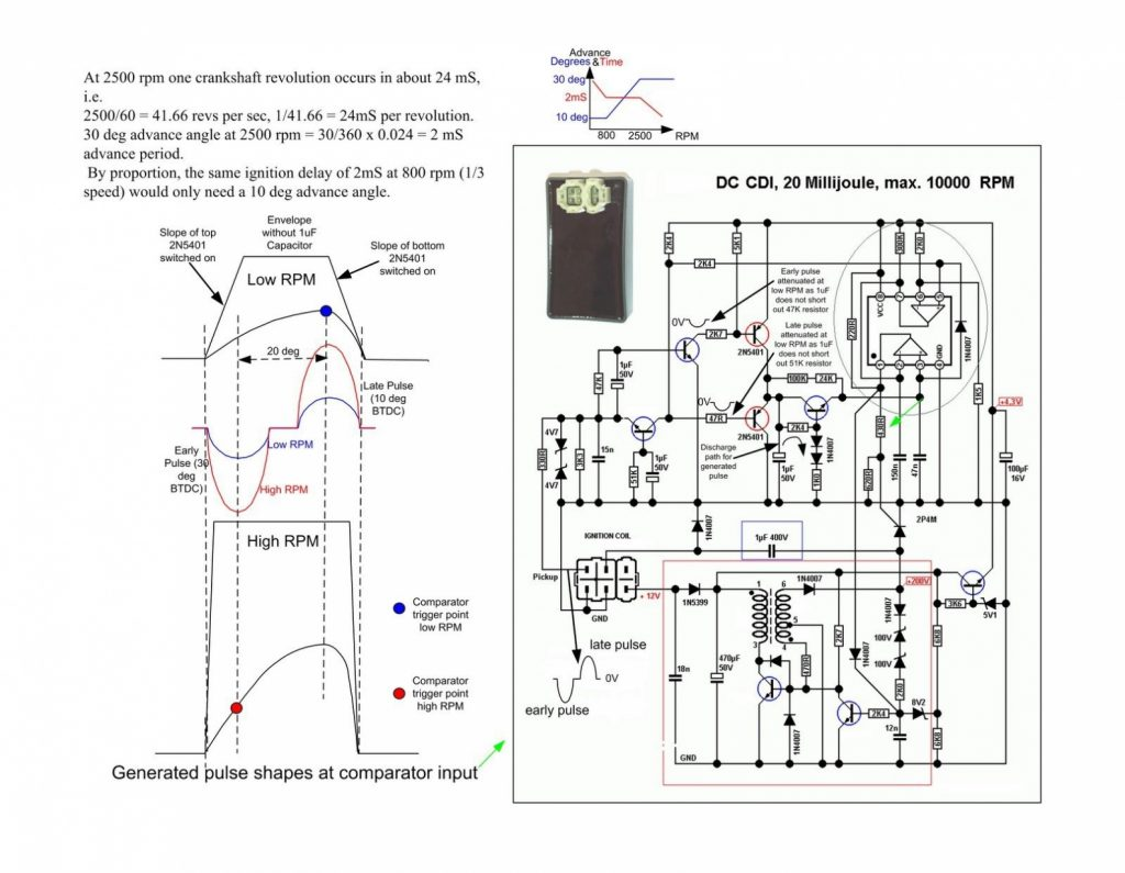 Gy6 Racing Cdi Wiring Diagram Ac