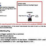 H4 Wiring Diagram   Wiring Diagram   H4 Wiring Diagram