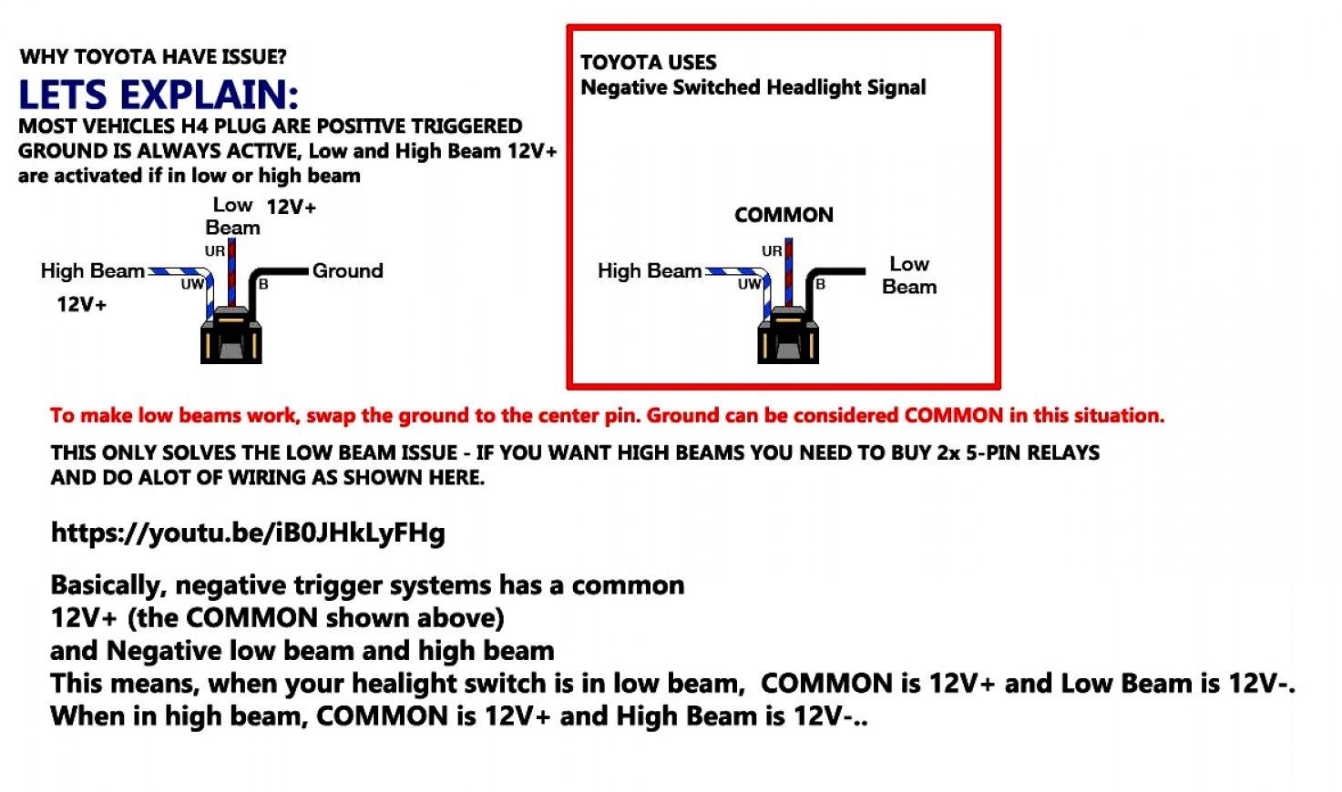 H4 Wiring Diagram | Wiring Diagram - H4 Wiring Diagram