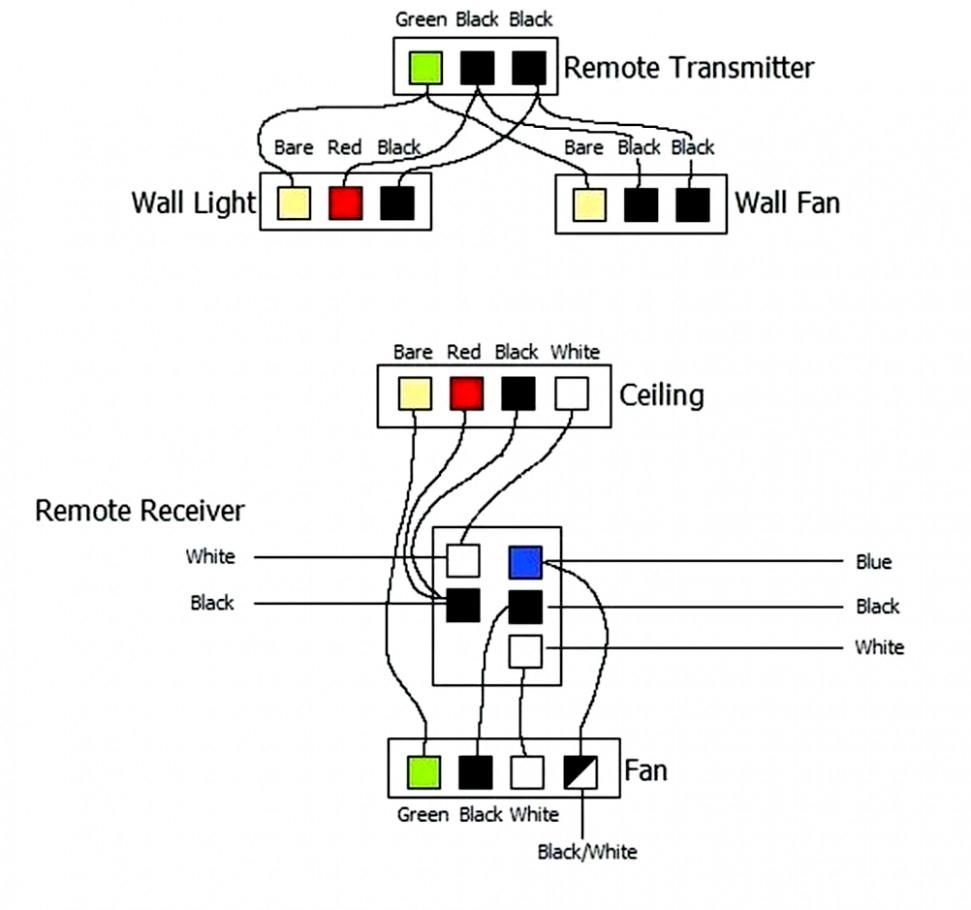 Hampton Bay Pull Chain Switch Wiring Diagram To | Wiring Diagram - Hampton Bay 3 Speed Ceiling Fan Switch Wiring Diagram