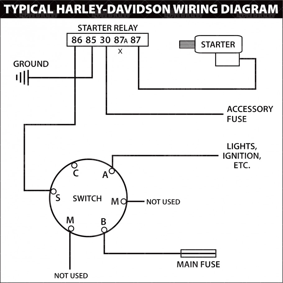 Harley 6 Pole Ignition Switch Wiring Diagram | Wiring Diagram - Harley Davidson Ignition Switch Wiring Diagram