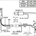 Harley Davidson Coil Wiring Diagram | Wiring Diagram   Harley Davidson Coil Wiring Diagram