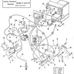 Harley Davidson Gas Golf Cart Wiring Diagram | Wiring Diagram   Harley Davidson Wiring Diagram