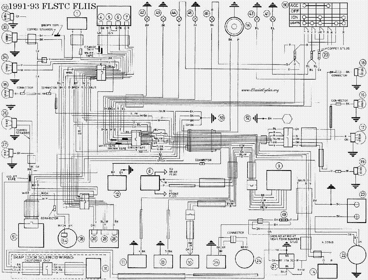 Harley Davidson Wiring Diagram Download | Wiring Diagram - Harley Davidson Wiring Diagram Manual