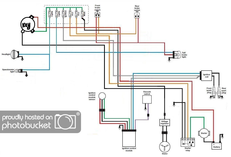 Harley Handlebar Wiring Harness Diagram - Wiring Diagram Data - Harley Handlebar Wiring Diagram