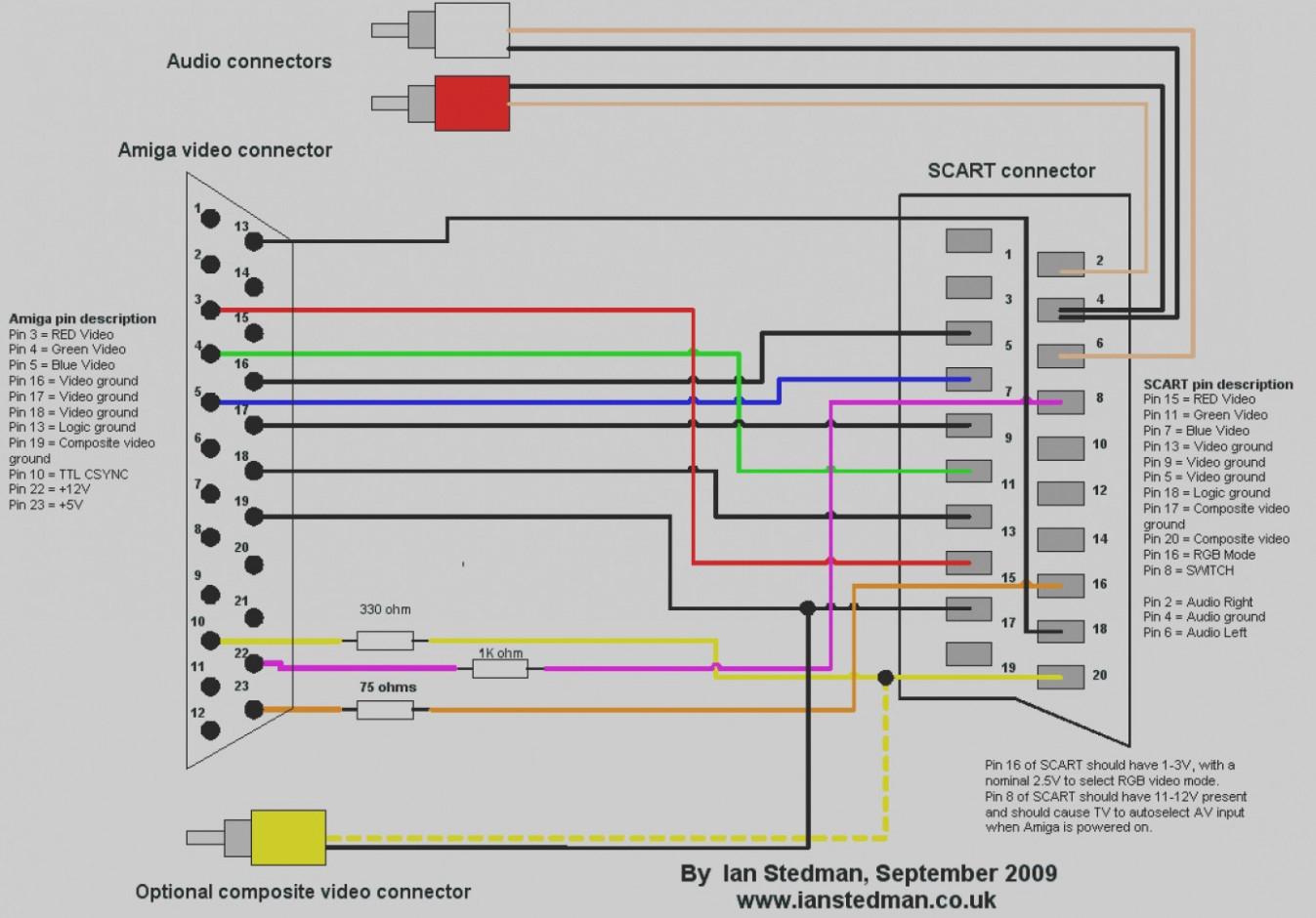Hdmi Wire Diagram | Manual E-Books - Hdmi Wiring Diagram