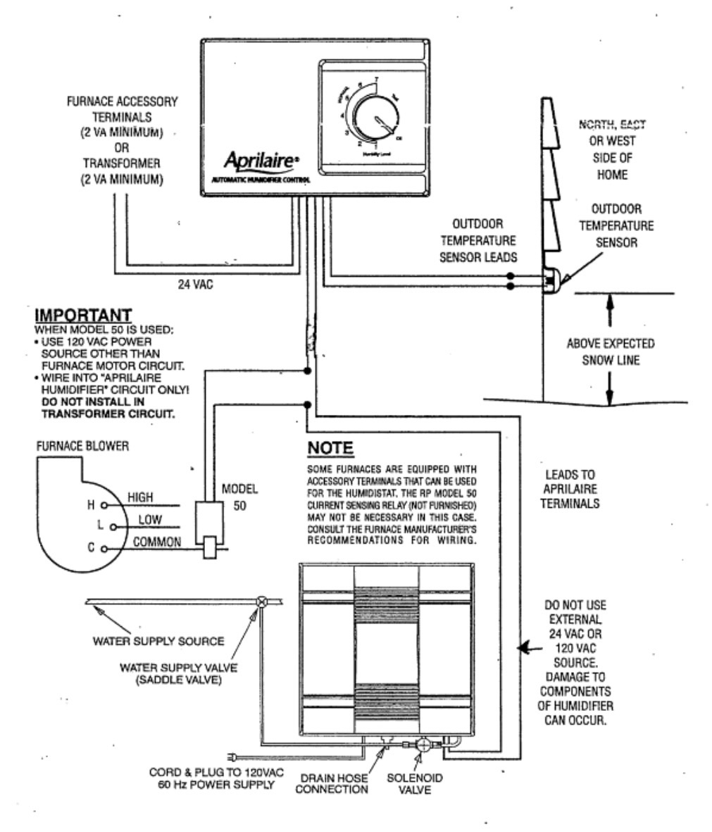 Heating - Wiring Aprilaire 700 Humidifier To York Tg9* Furnace - Aprilaire Humidifier Wiring Diagram