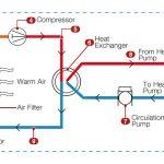 High Efficiency Electric Water Heater   Vaughn   Electric Hot Water Heater Wiring Diagram